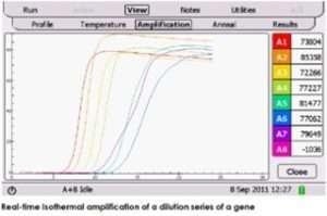 LAMP Part 2: Detecting Human Pathogens